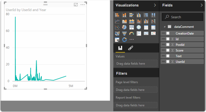 Visualized in Power Bi