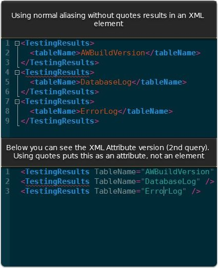 Image of XML Difference